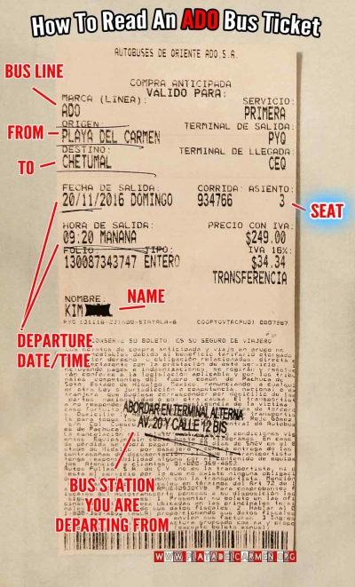 Diagram showing how to read an ADO bus ticket.