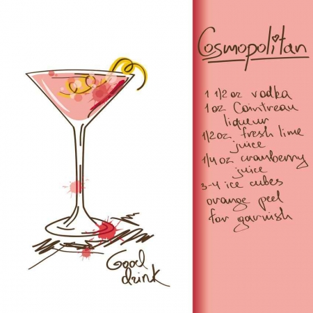 Cosmopolitan drink recipe.