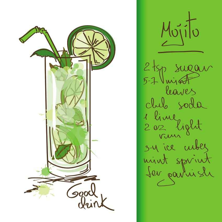 Mojito drink recipe.
