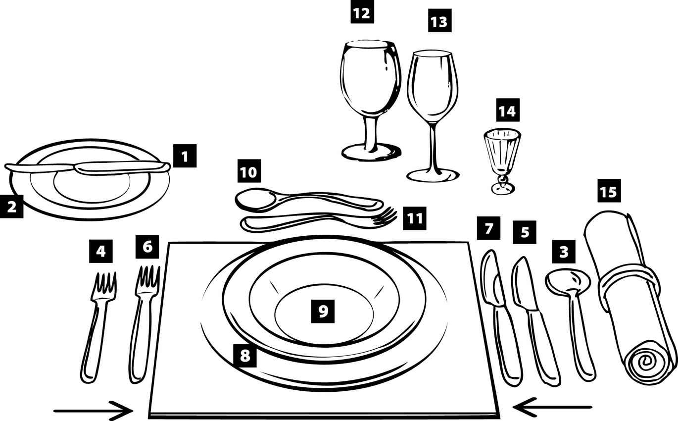 Etiquette guide for table silverware, cups, plates, bowls, and general placement.