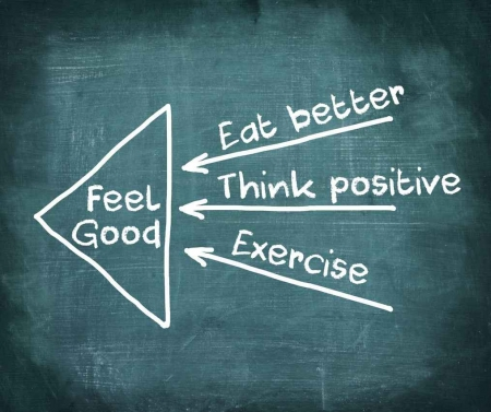 Eating better, thinking positive, and exercising regularly can make you feel good.